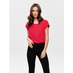 Top Vic  High risk red
