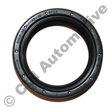 Oil seal in oil pump, D20/D24/D24T/D24TIC (+850/S70/V70/S80/V70N D5252T MSA 15.7/15.8)