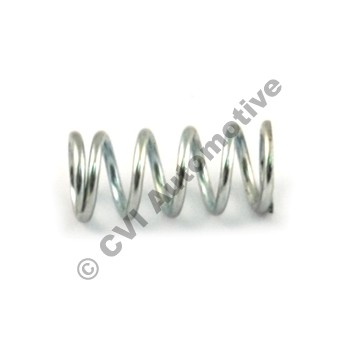 Spring, adjuster screw, SU B20